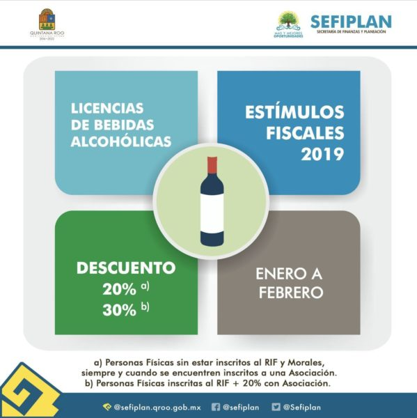 costo licencias alcoholicas